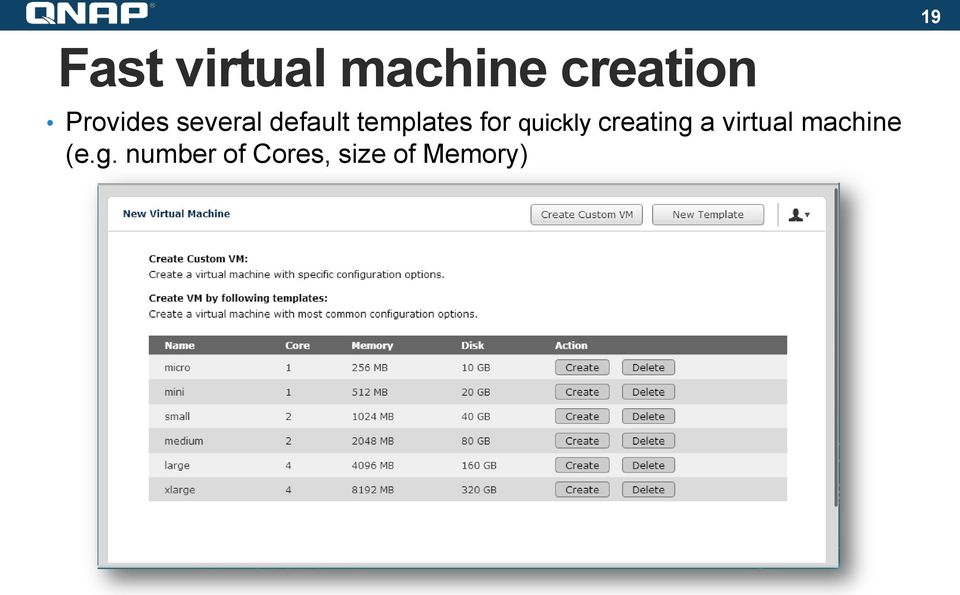 for quickly creating a virtual