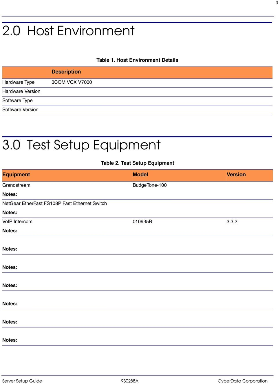 Version 3COM VCX V7000 3.0 Test Setup Equipment Table 2.