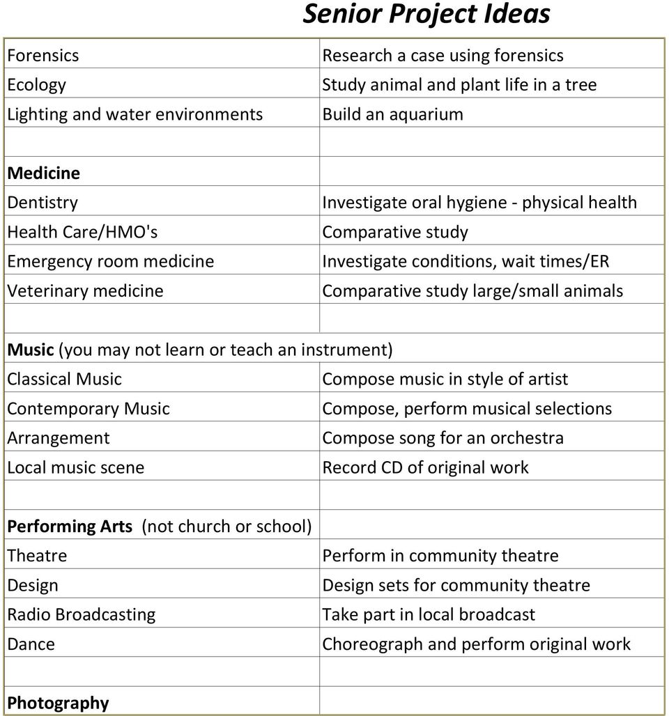 Performing Arts Project Ideas