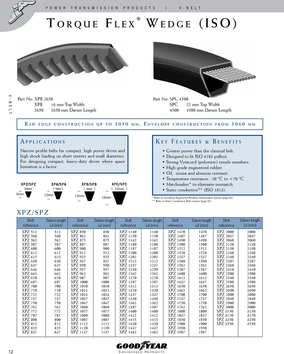 HTC B51 Classical Wrapped V Belt 11mm x 17mm Outer Length 1340mm