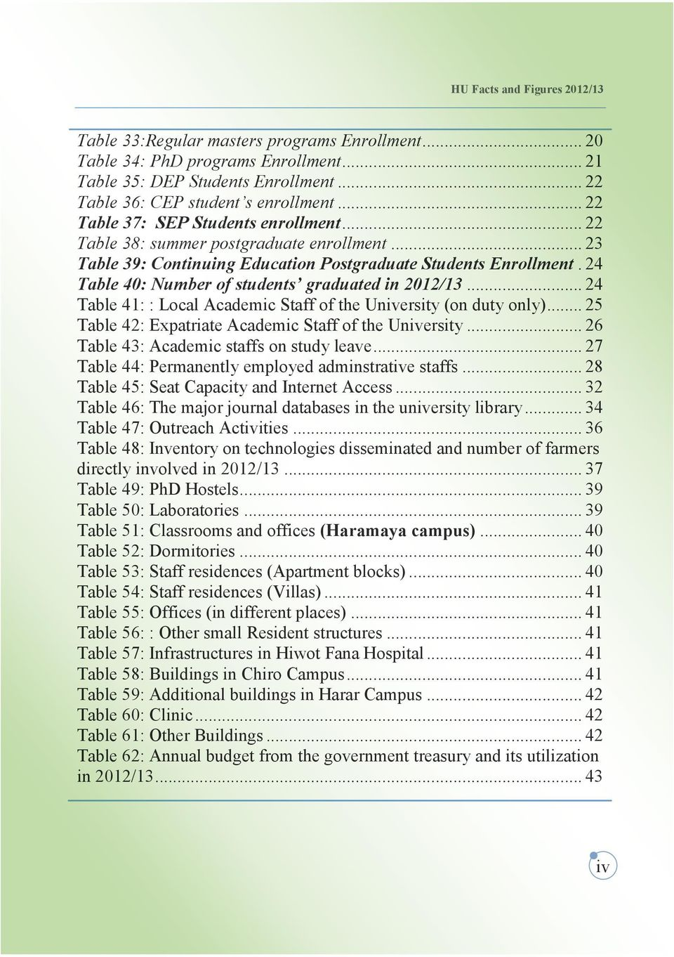 HARAMAYA UNIVERSITY FACTS AND FIGURES 2012/13 - PDF
