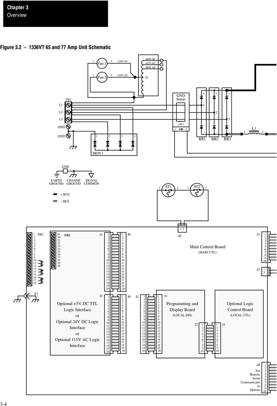 Bulletin 1336VT Adjustable Frequency AC Drive User Manual - PDF