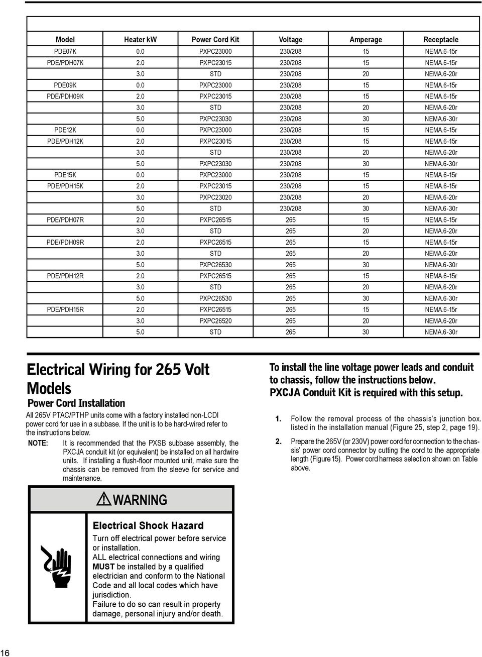 Service Manual Ptac R410a Models Packaged Terminal Air Nema 6 20r Wiring Diagram Wall 0 Pxpc23015 230 208 15 Nema6 15r 30 Std