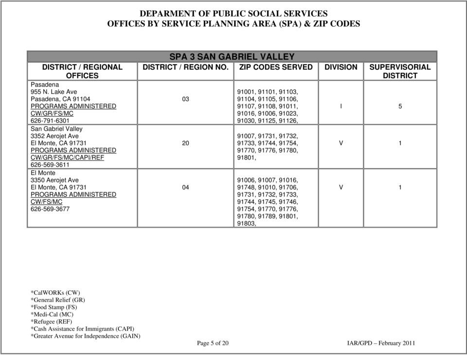 Public Social Services Resource Guide Table Of Contents Pdf
