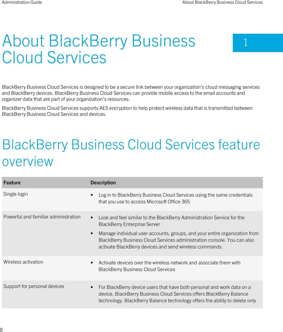 BlackBerry Business Cloud Services  Administration Guide - PDF