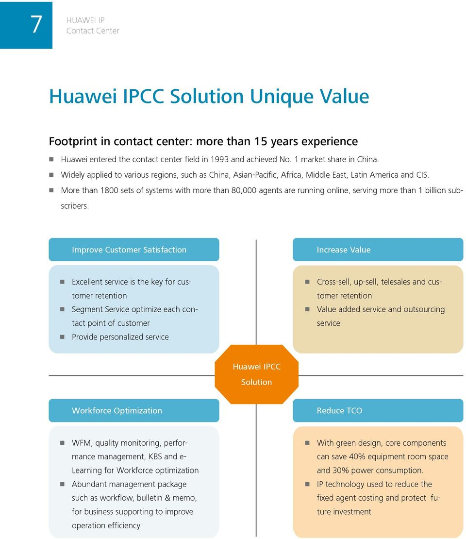 HUAWEI IP Contact Center - PDF