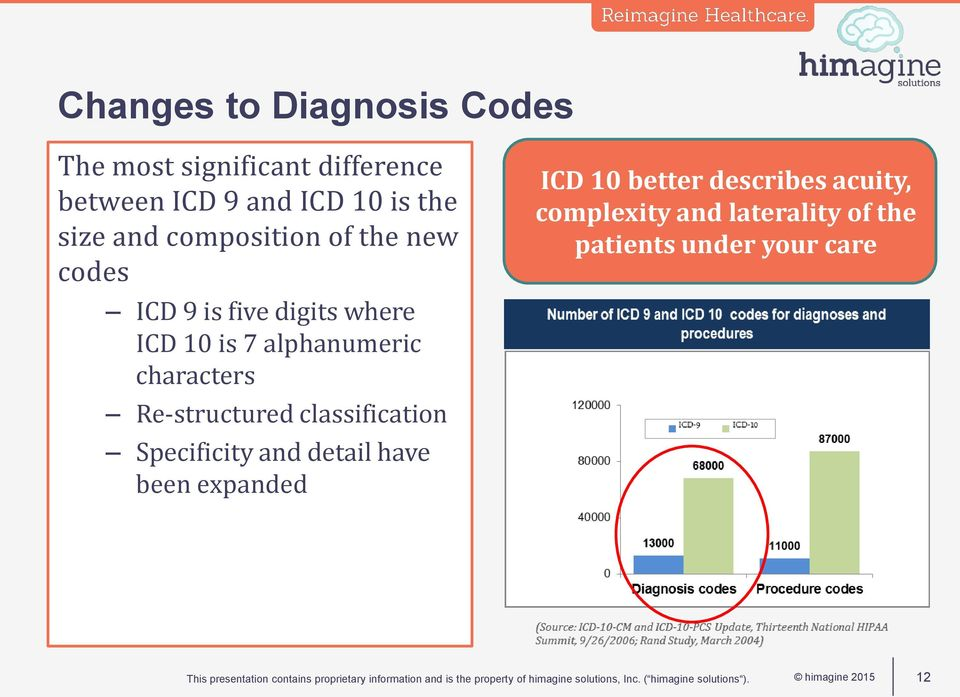 Icd 10 code for cerumen impaction
