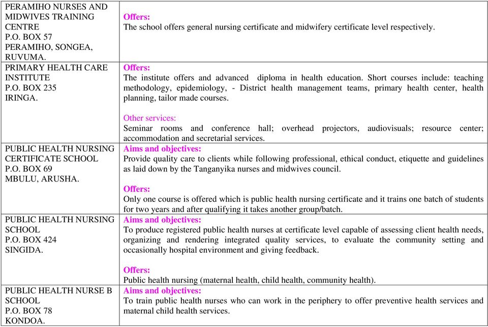 nursing schools nursing school advanced public health nursing school ...