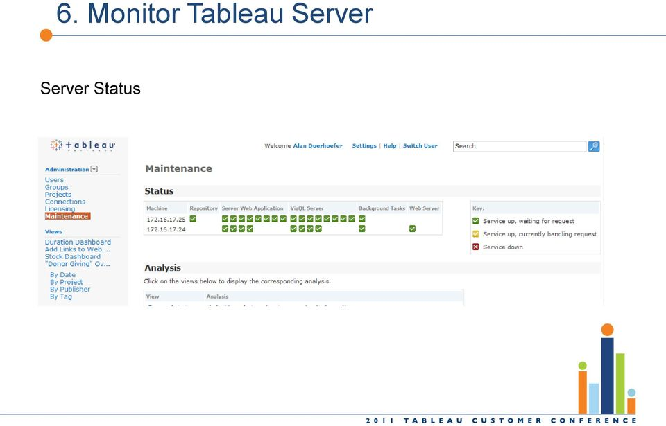 Tuning Tableau Server For High Performance Pdf Free Download