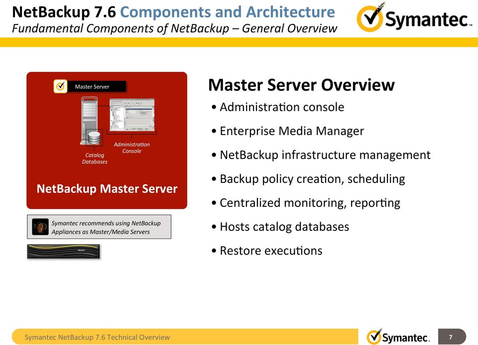netbackup 7 6 technical overview symantec backup and recovery rh docplayer net Examples of Diagrams Examples of Diagrams