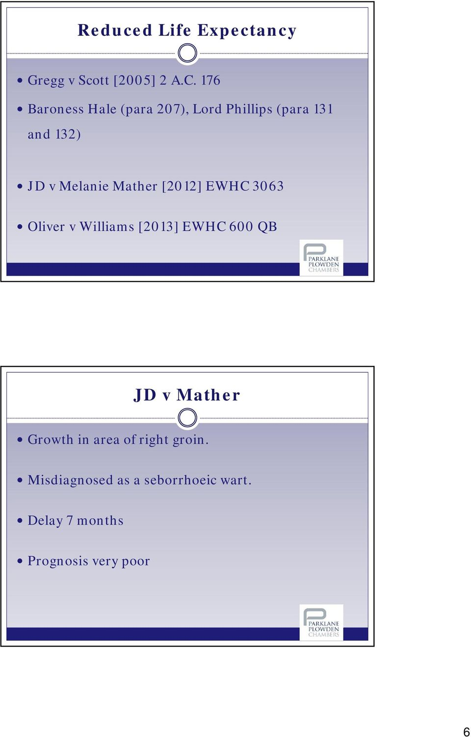Mather [2012] EWHC 3063 Oliver v Williams [2013] EWHC 600 QB JD v Mather