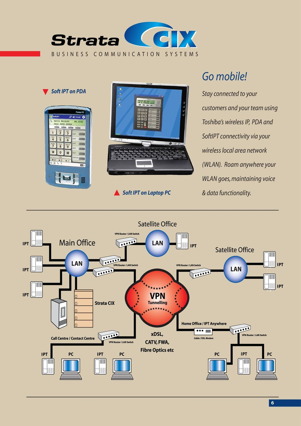 and SoftIPT connectivity via your wireless local area network (WLAN).