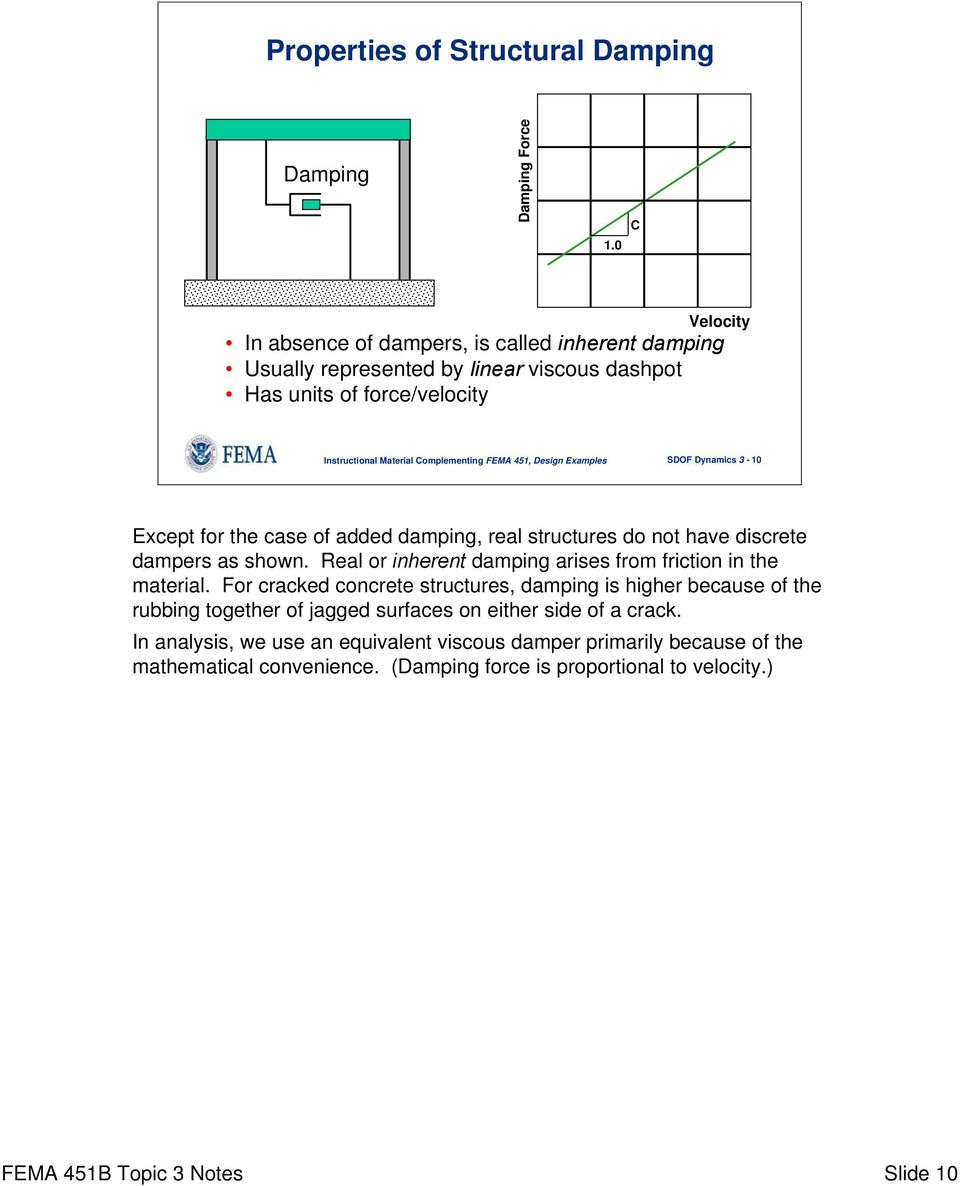 Structural Dynamics Of Linear Elastic Single Degree Of Freedom Sdof Systems Pdf Free Download