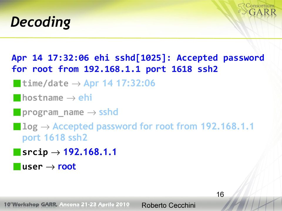 2.168.1.1 port 1618 ssh2 time/date Apr 14 17:32:06 hostname