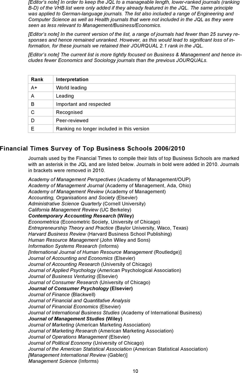 The list also included a range of Engineering and Computer Science as well as Health journals that were not included in the JQL as they were seen as less relevant to Management/Business/Economics.