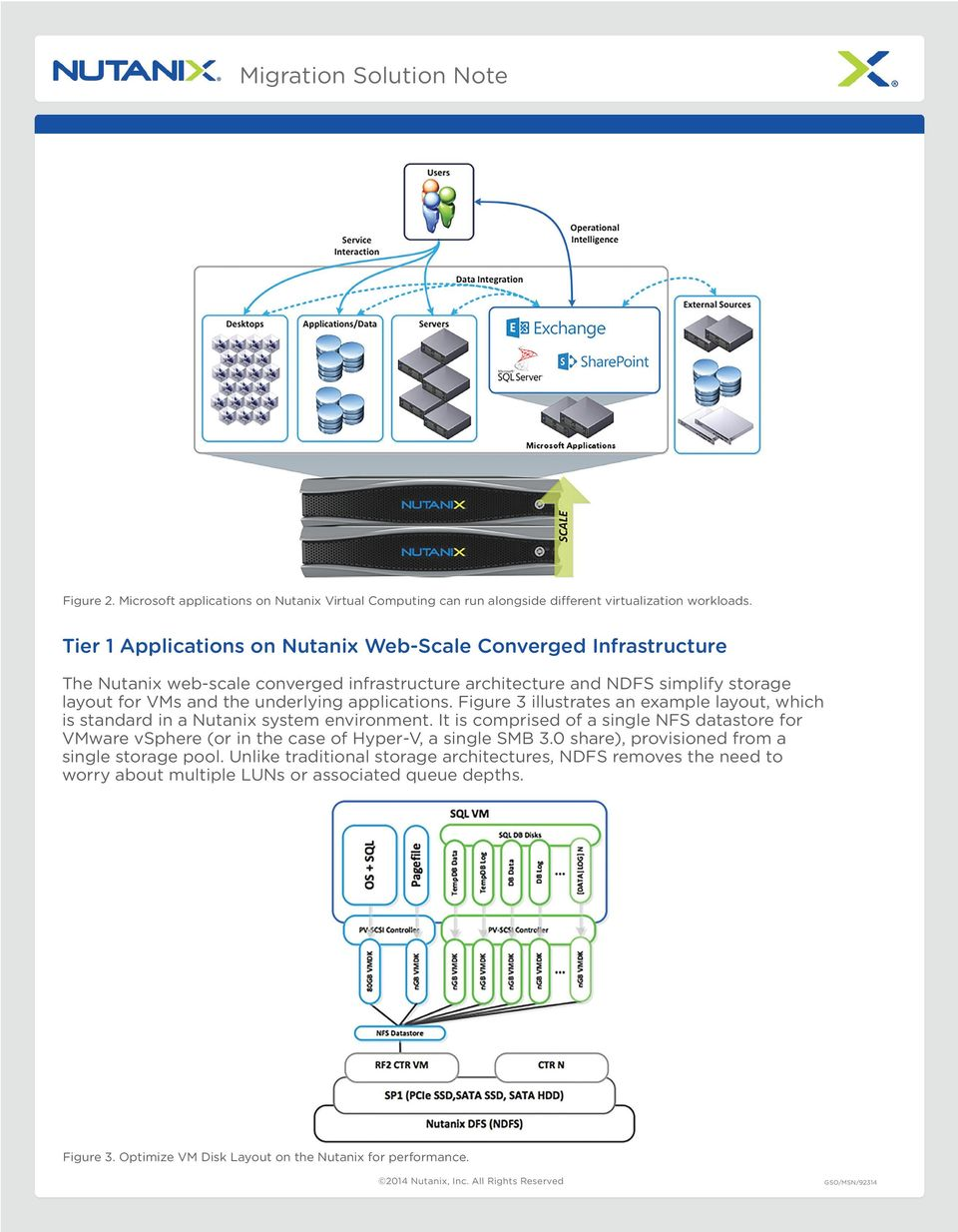 applications. Figure 3 illustrates an example layout, which is standard in a Nutanix system environment.