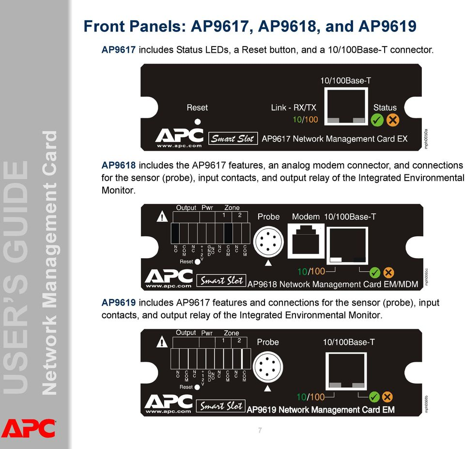 AP9618 includes the AP9617 features, an analog modem connector, and connections for the sensor (probe), input