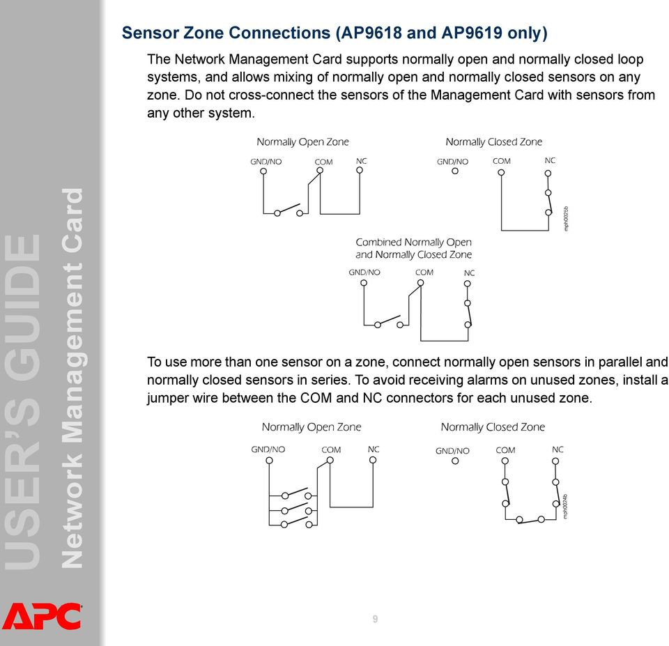 Do not cross-connect the sensors of the Management Card with sensors from any other system.