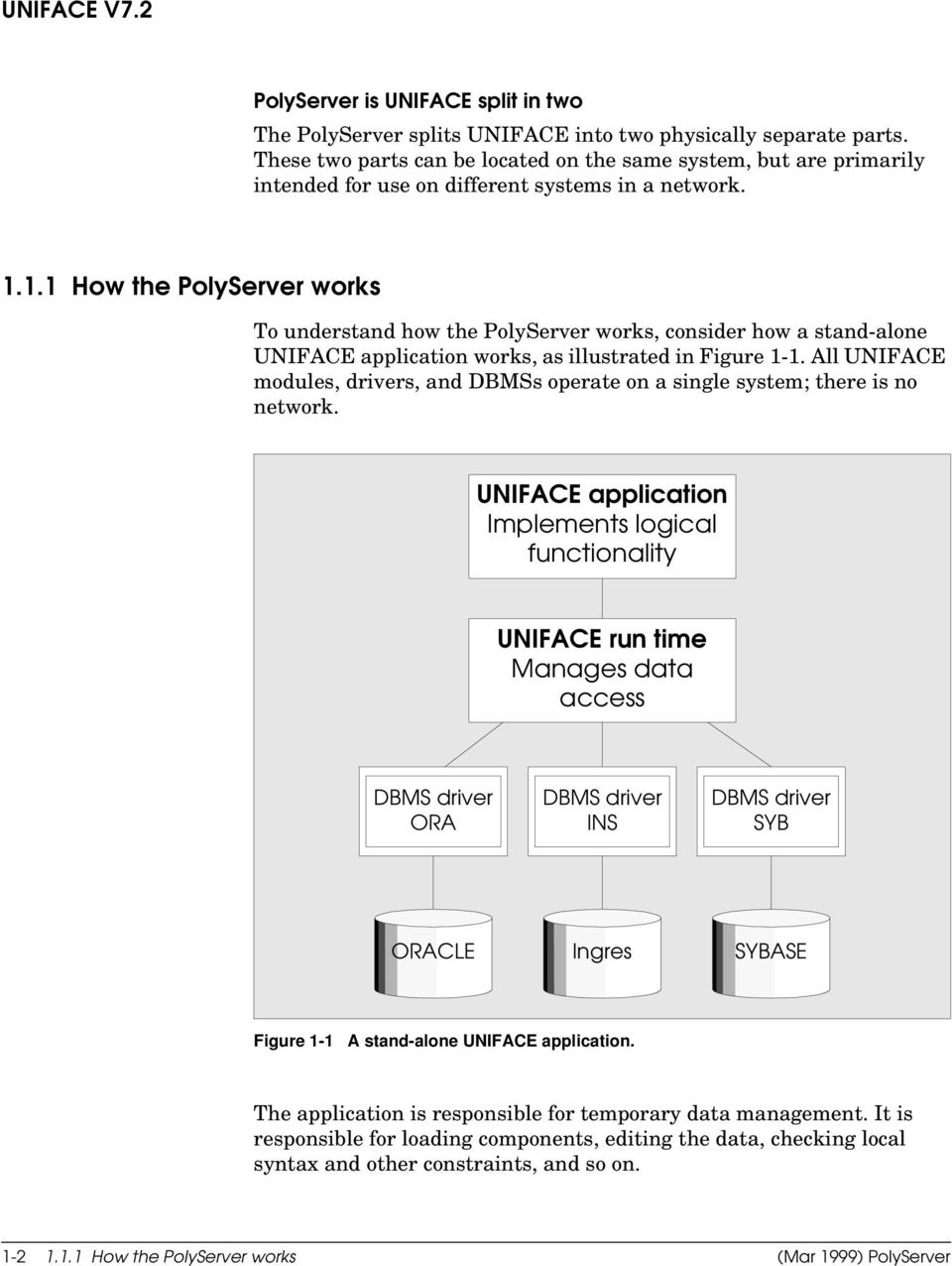 1.1 How the PolyServer works To understand how the PolyServer works, consider how a stand-alone UNIFACE application works, as illustrated in Figure 1-1.