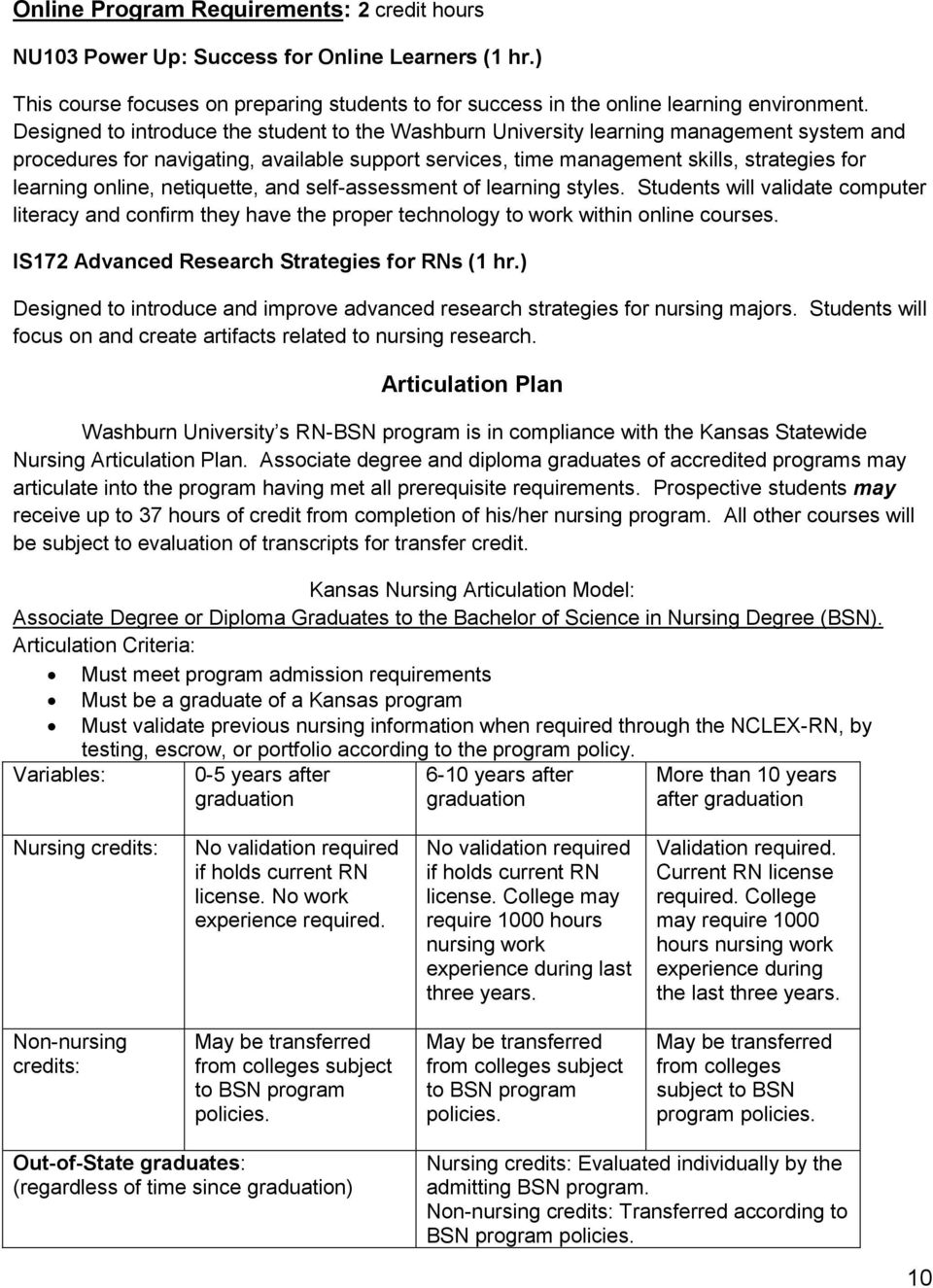 online, netiquette, and self-assessment of learning styles. Students will validate computer literacy and confirm they have the proper technology to work within online courses.