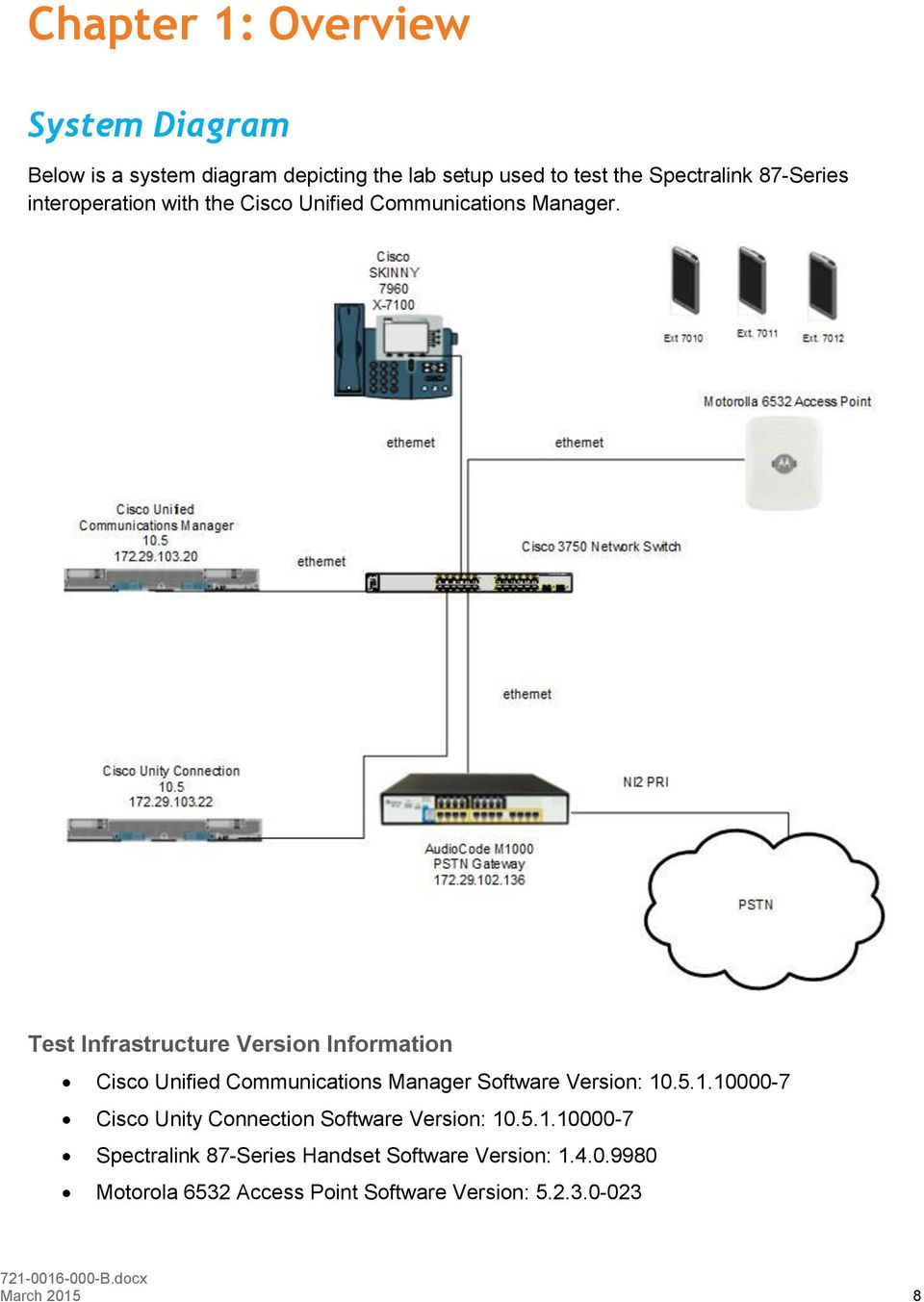 Cisco Unified Communications Manager (CUCM) - PDF