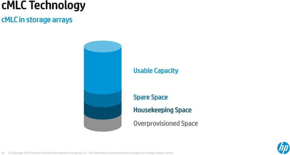 Capacity Spare Space