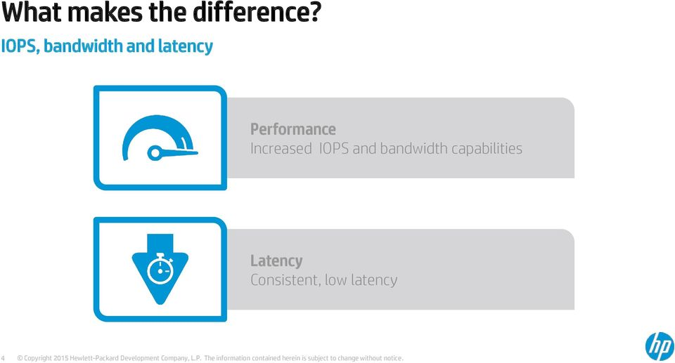 Performance Increased IOPS and