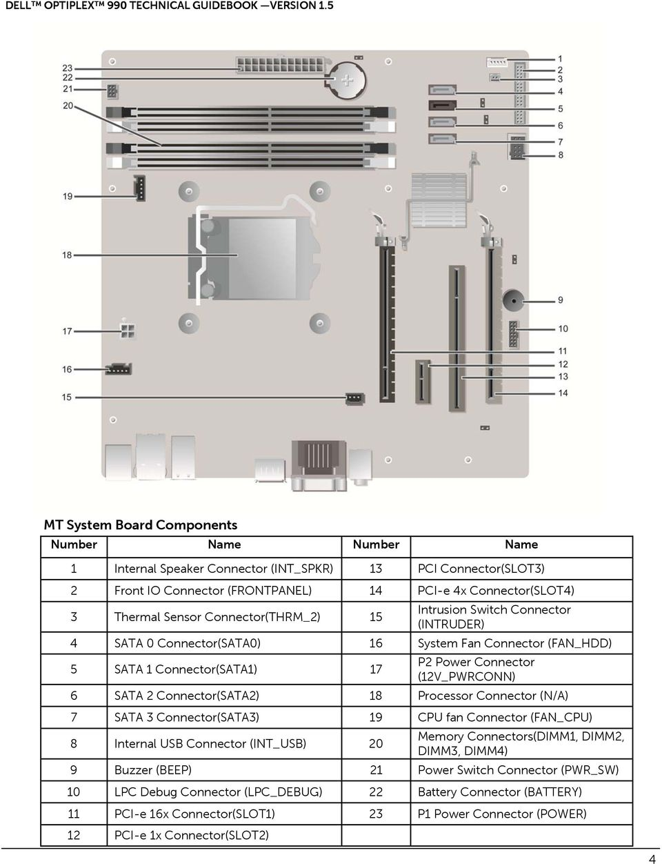 [SCHEMATICS_48IS]  84F Dell Optiplex Gx1 Manual Pdf | Wiring Library | Dell Motherboard Wire Diagram |  | Wiring Library