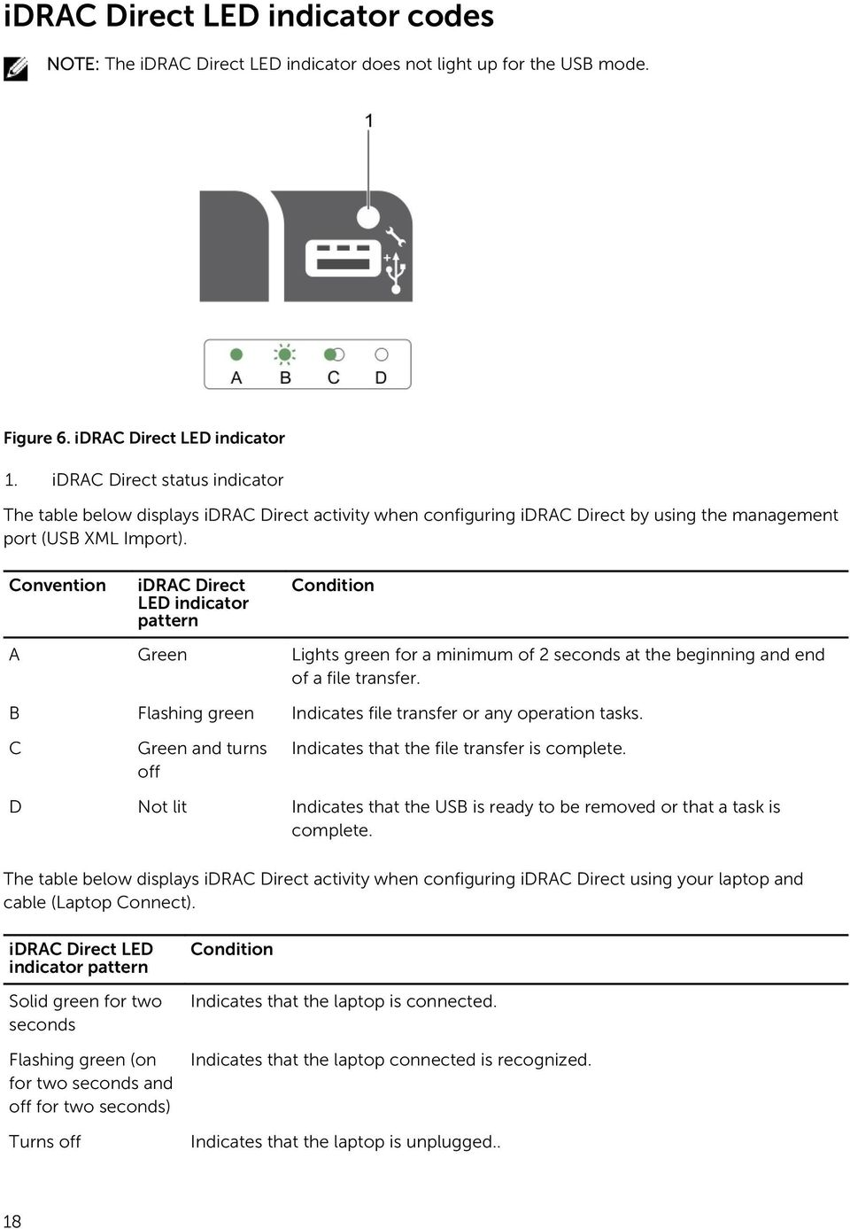 Dell PowerEdge R630 Owner's Manual - PDF