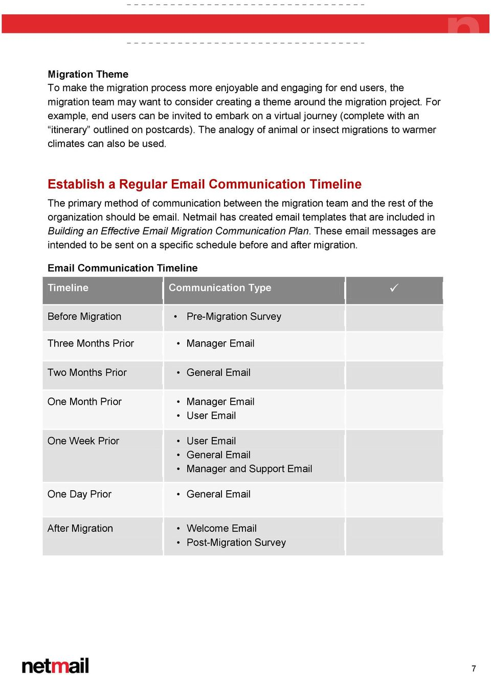 Establish a Regular Email Communication Timeline The primary method of communication between the migration team and the rest of the organization should be email.