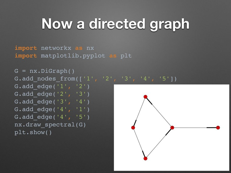 Graphs, Networks and Python: The Power of Interconnection