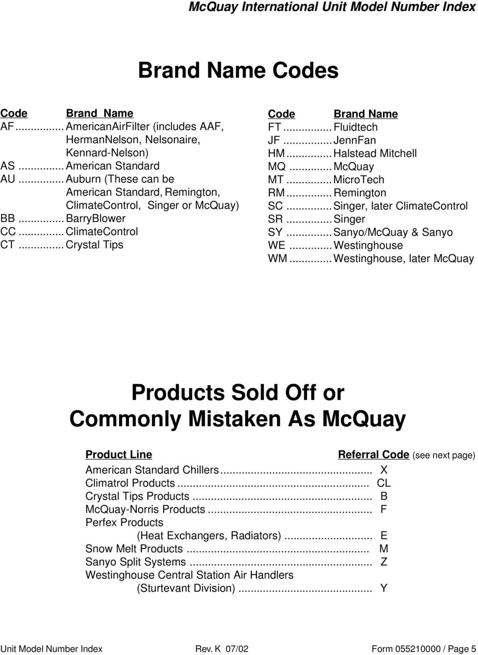 McQuay International Parts Department Unit Model Number ... on