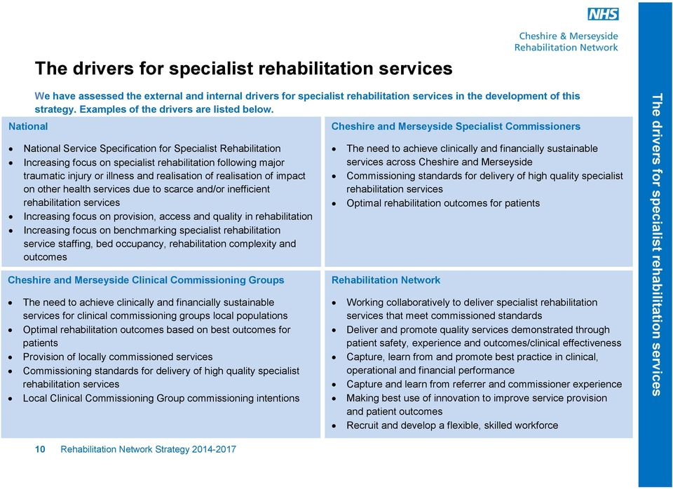 Cheshire and Merseyside Specialist Commissioners National Service Specification for Specialist Rehabilitation Increasing focus on specialist rehabilitation following major traumatic injury or illness