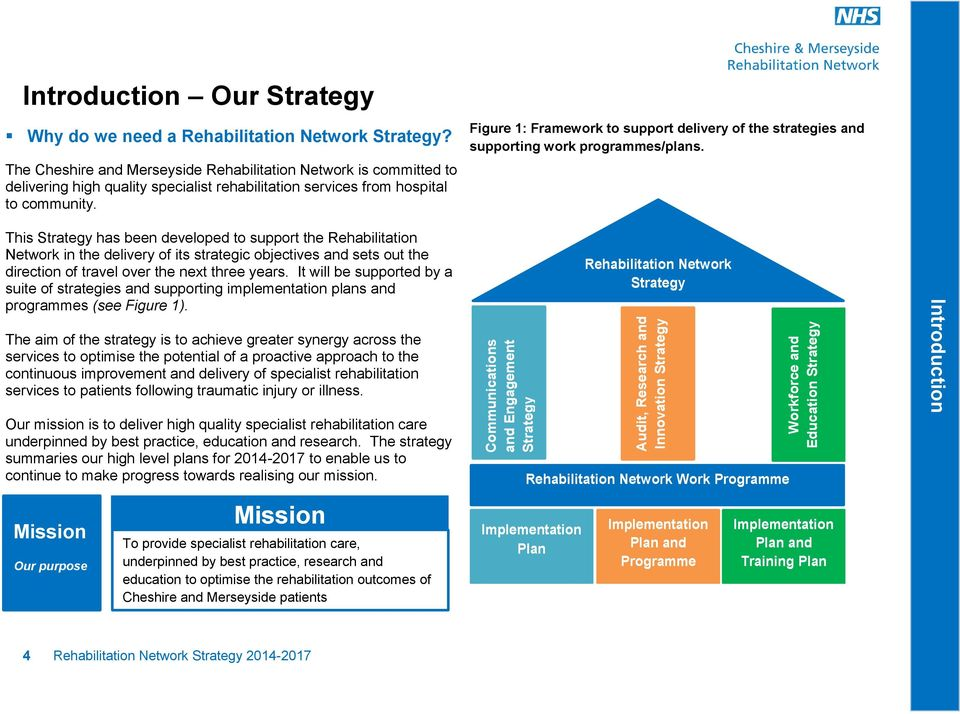 This Strategy has been developed to support the Rehabilitation Network in the delivery of its strategic objectives and sets out the direction of travel over the next three years.