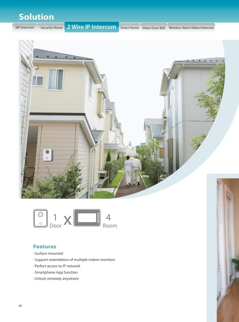 Ip Video Intercom Smart Home Tcp Solution For A House Wiring Needed Surface Mounted Support Extendation Of Multiple Indoor Monitors