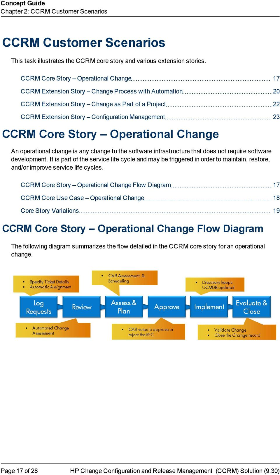 Core Story Operational Change An operational change is any change to the software infrastructure that does not require software development.