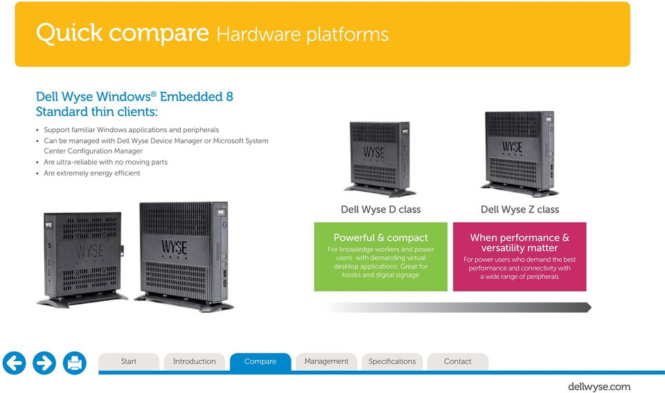 Dell Wyse Windows Embedded 8 Standard thin clients - PDF
