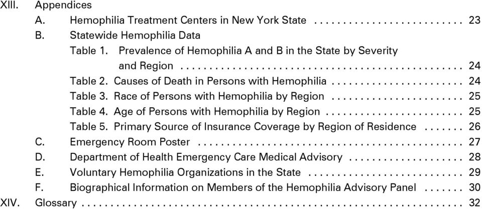 Race of Persons with Hemophilia by Region... 25 Table 4. Age of Persons with Hemophilia by Region... 25 Table 5.