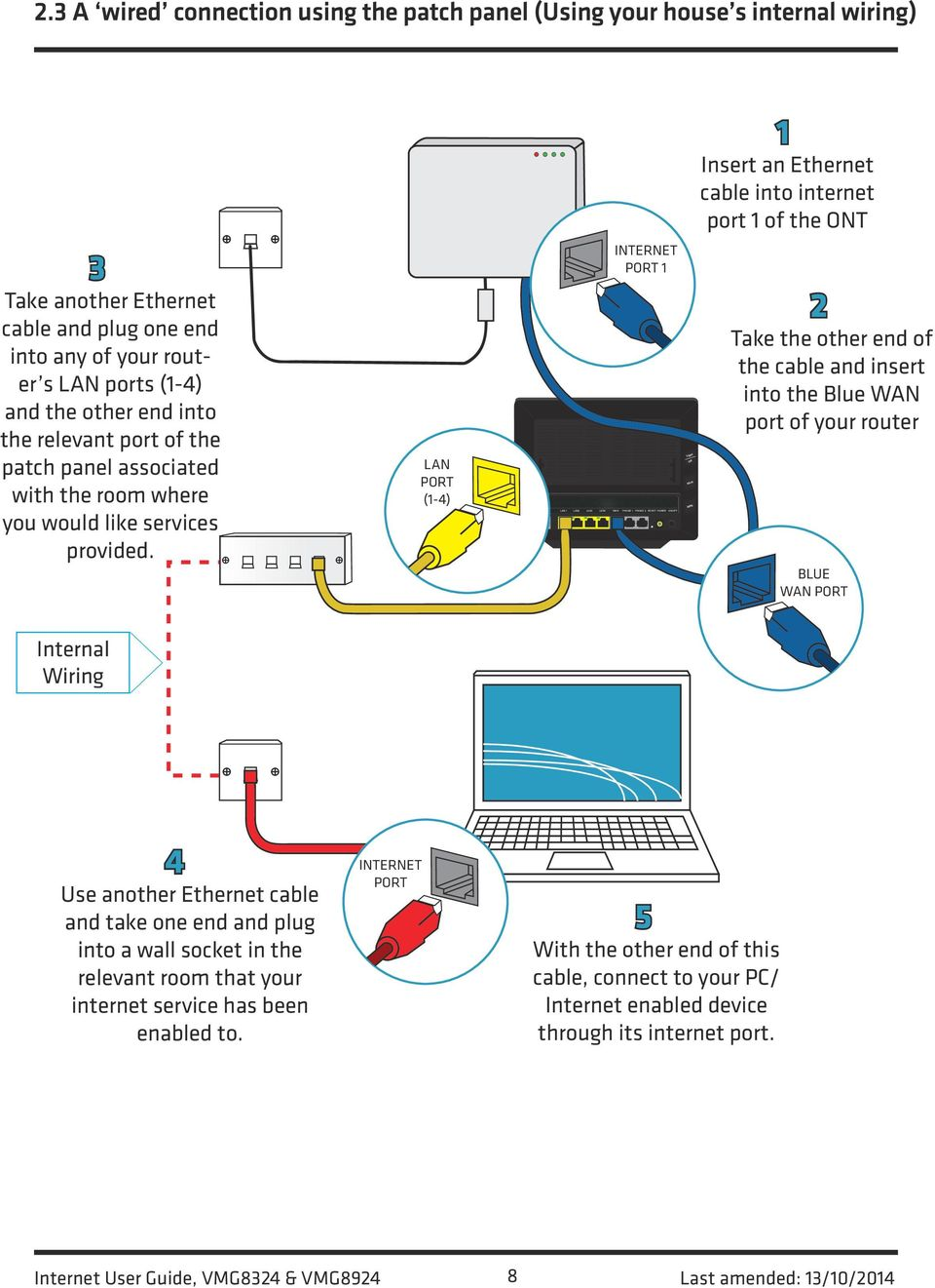 Internet User Guide For The Vmg8324 And Vmg8924 Routers Pdf Wired Diagram Your Router S Lan Ports 1 4 Other End Into
