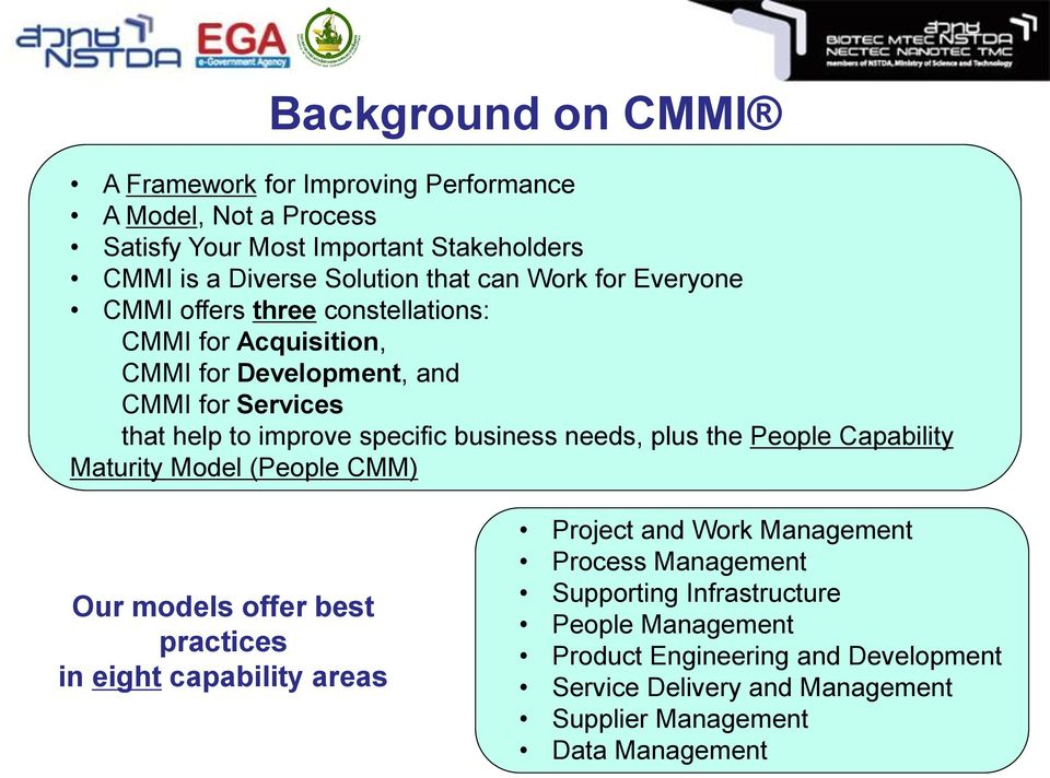 needs, plus the People Capability Maturity Model (People CMM) Our models offer best practices in eight capability areas Project and Work Management Process