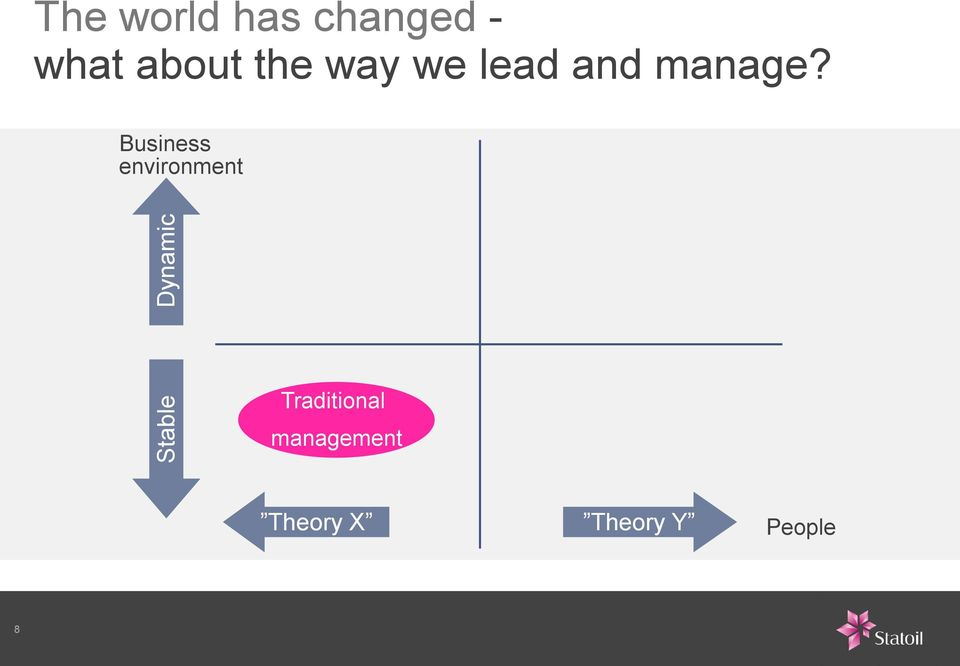 what is theory x in business