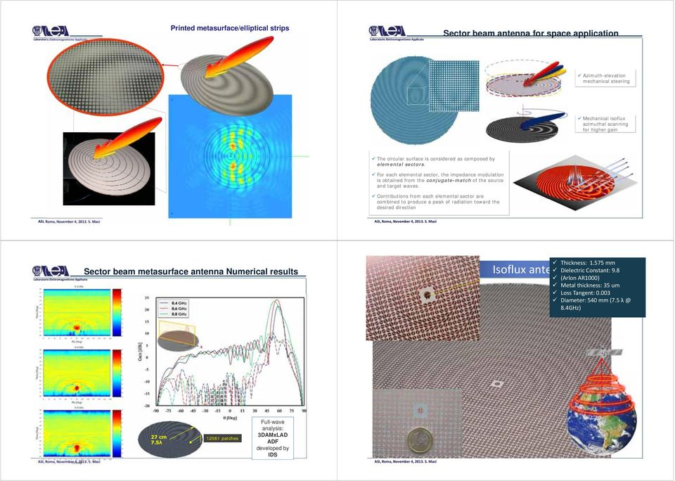 Modulated Metasurface Antennas - PDF