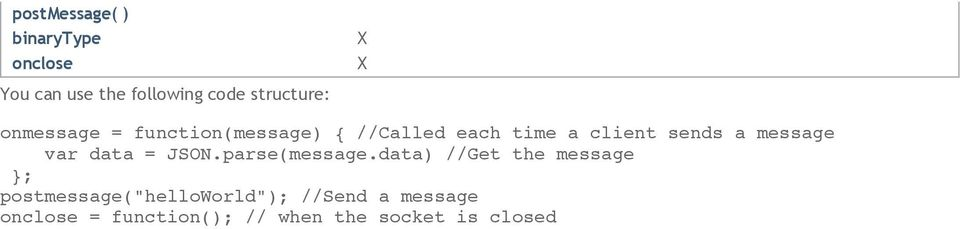 sends a message var data = JSON.parse(message.