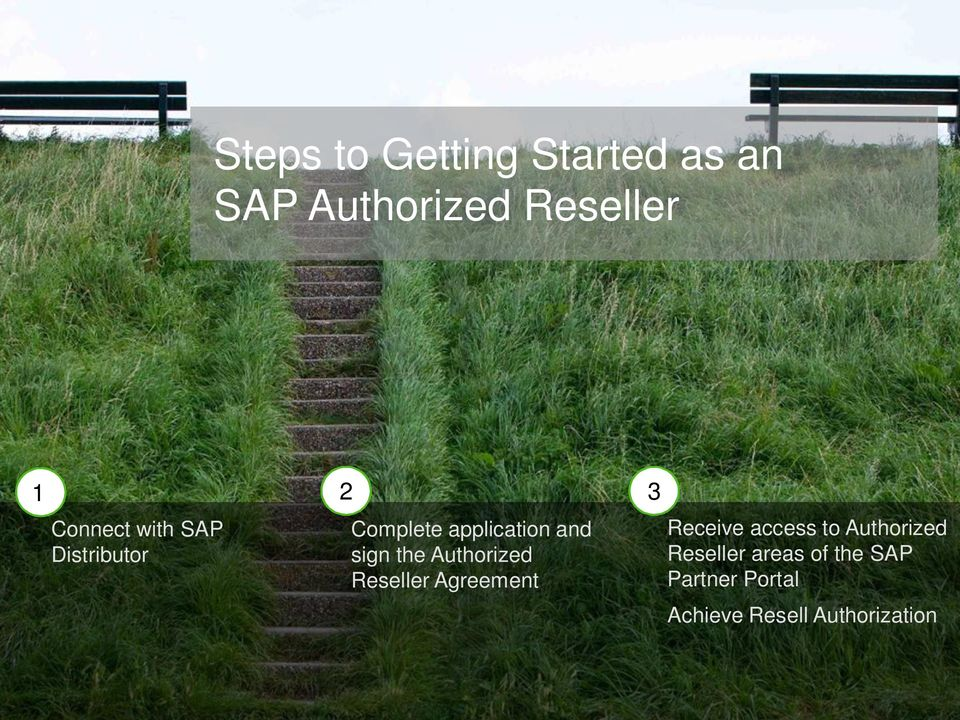 Agreement Receive access to Authorized Reseller areas of the SAP Partner