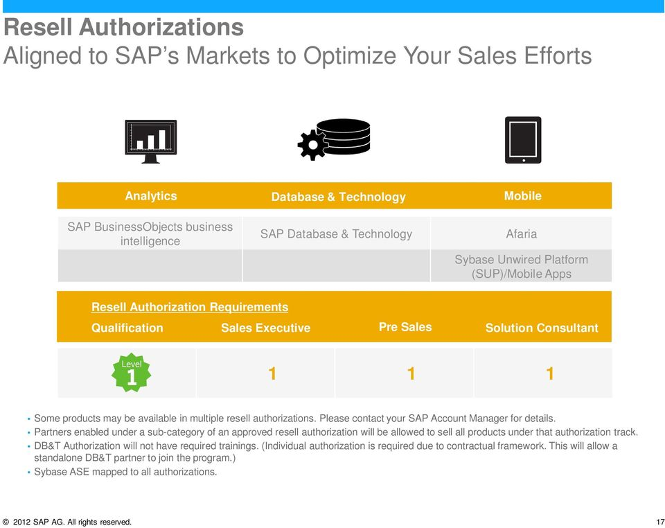 products may be available in multiple resell authorizations. Please contact your SAP Account Manager for details.