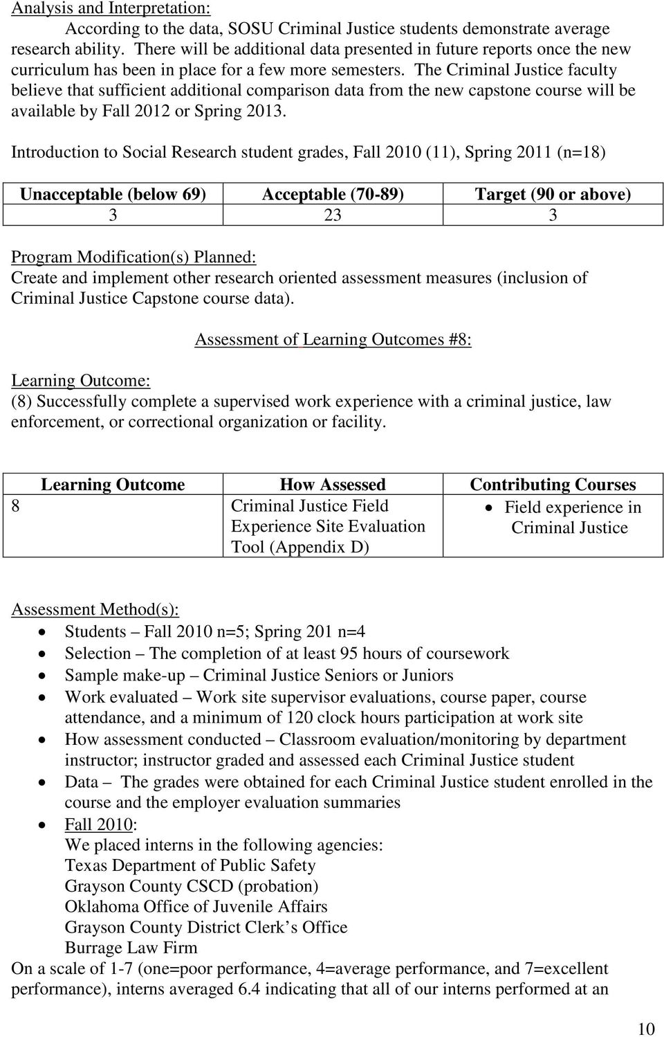 The Criminal Justice faculty believe that sufficient additional comparison data from the new capstone course will be available by Fall 2012 or Spring 2013.