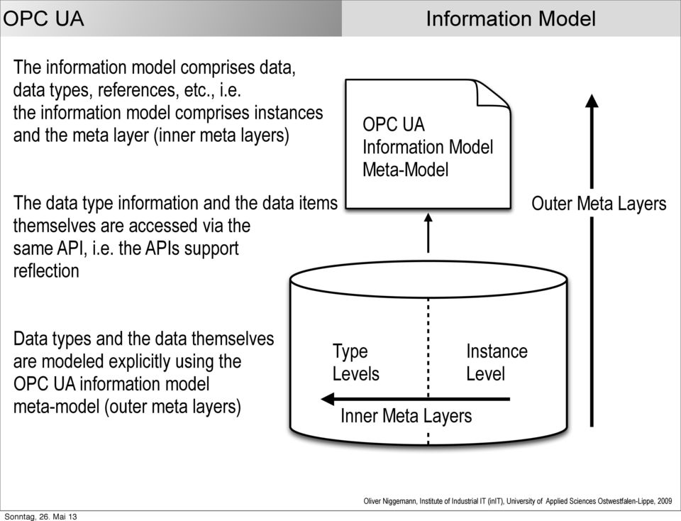 layer (inner meta layers) The data type information and the data items themselves are accessed via the same API, i.e. the APIs