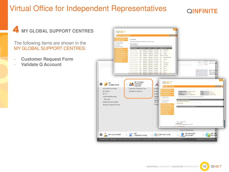 MY GLOBAL SUPPORT CENTRES: -