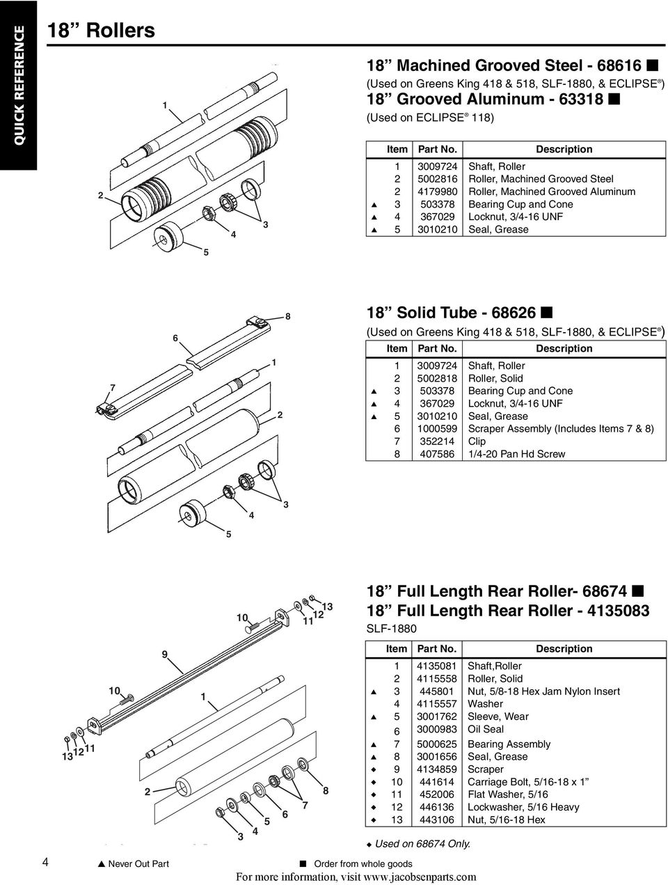 Jacobsen 628d Blade Switch Wiring Diagram For Power Schematic Diagrams Golf Cart Circuit