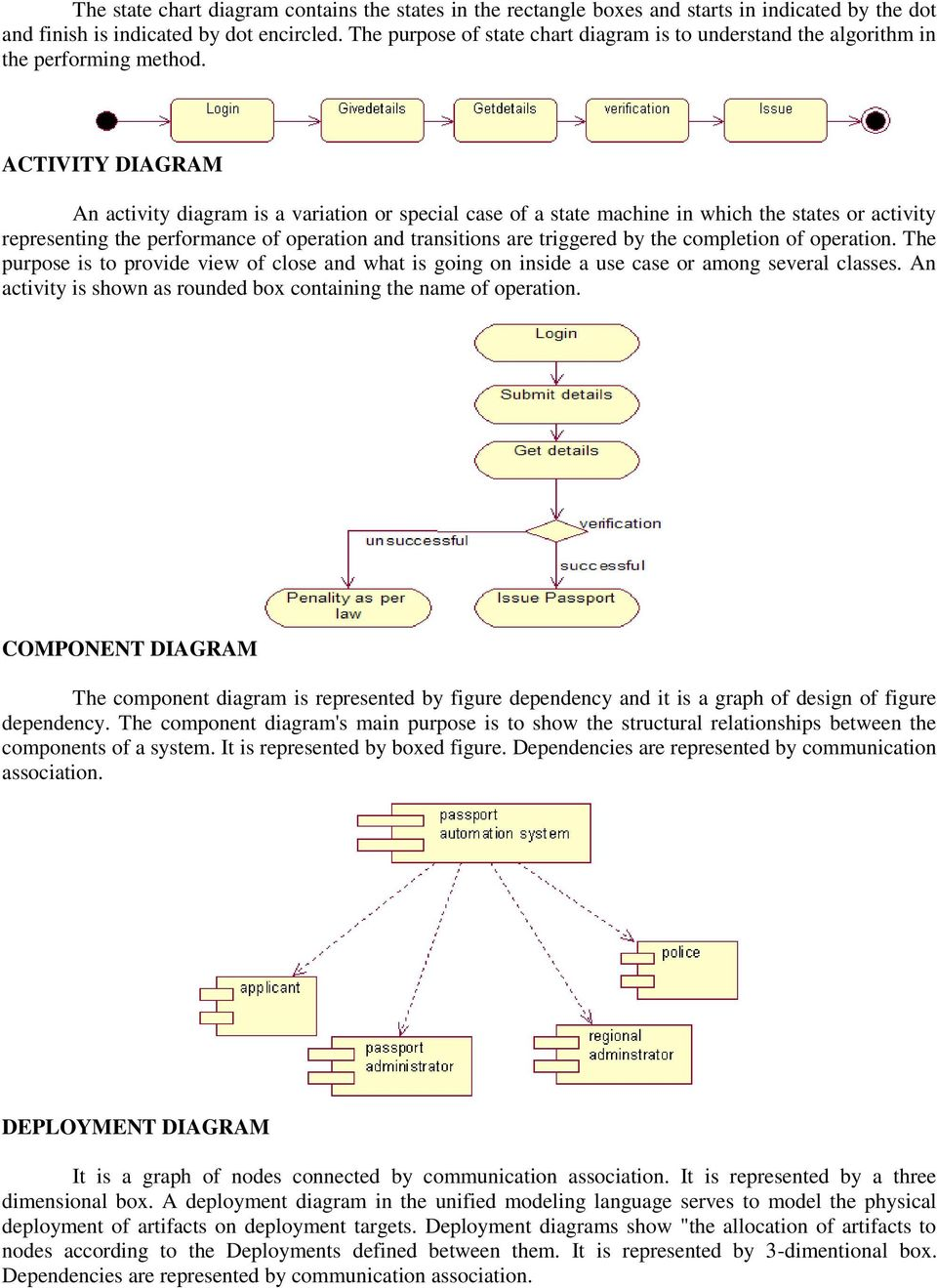 Department Of Computer Science And Engineering Pdf Uml Deployment Diagram Showing A Static View Deployed System Activity An Is Variation Or Special Case State Machine In